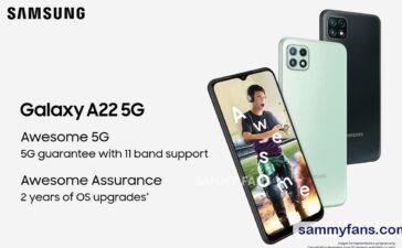 Samsung Galaxy A22 5G India