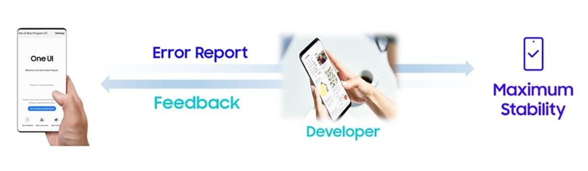 Samsung One UI Beta Report Errors